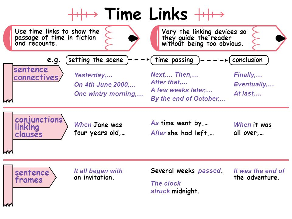 Time Links sentence connectives conjunctions linking clauses sentence