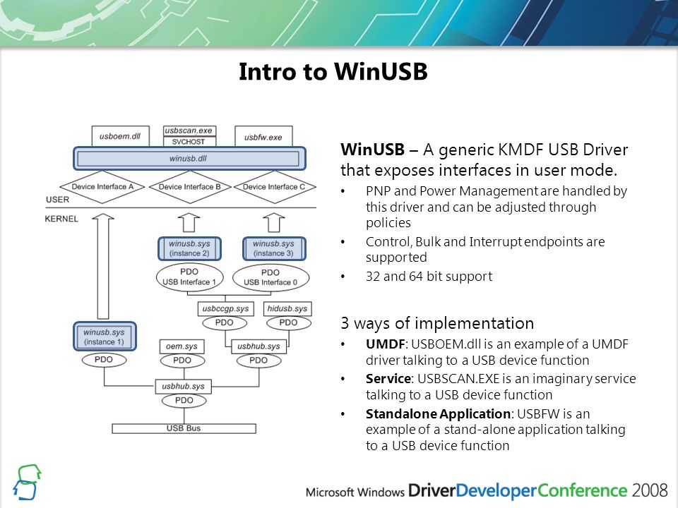 Winusb architecture and modules windows drivers | microsoft docs.