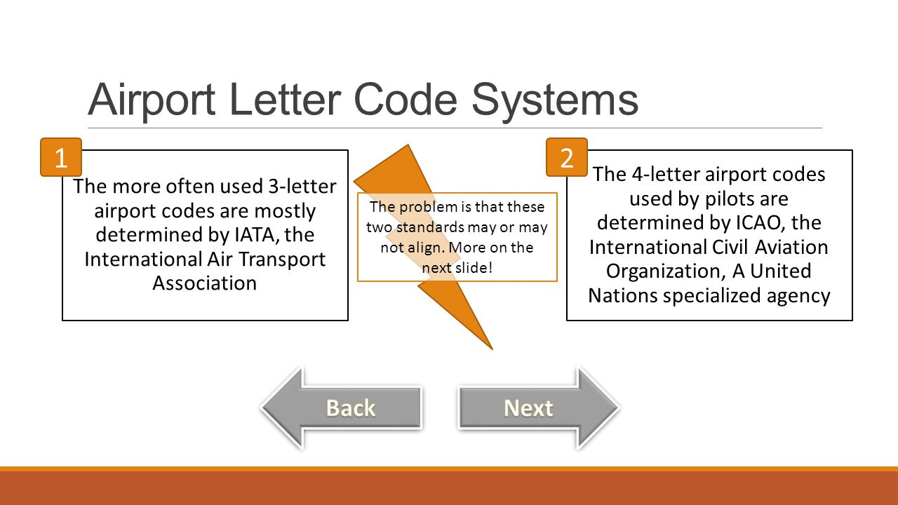 Airport Codes Explained   ppt video online download