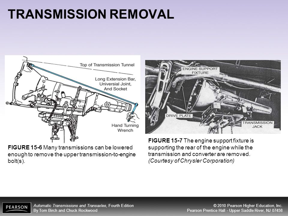 OBJECTIVES Remove an automatic transmission or transaxle