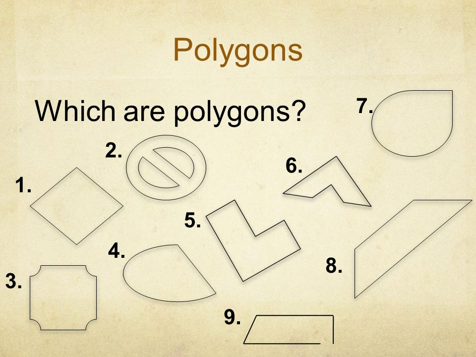 Polygons Which are polygons
