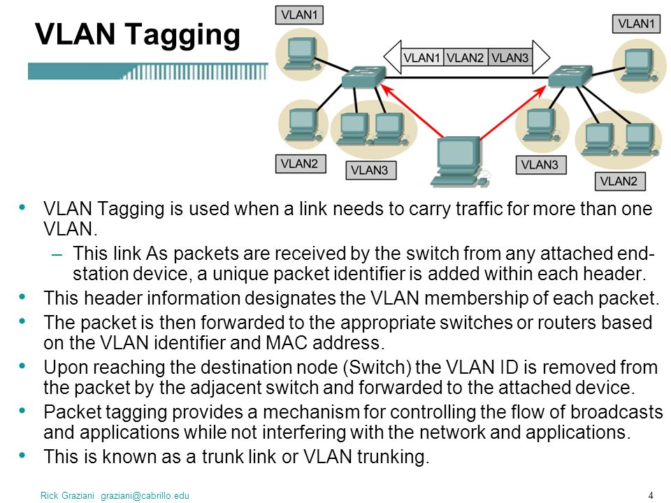 Ch  9 – VTP (Trunking, VTP, Inter-VLAN Routing) - ppt video