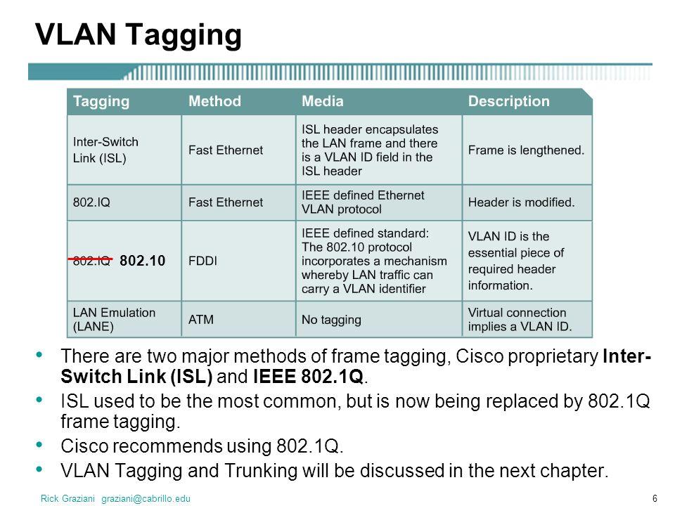 Ch. 9 – VTP (Trunking, VTP, Inter-VLAN Routing) - ppt video online ...