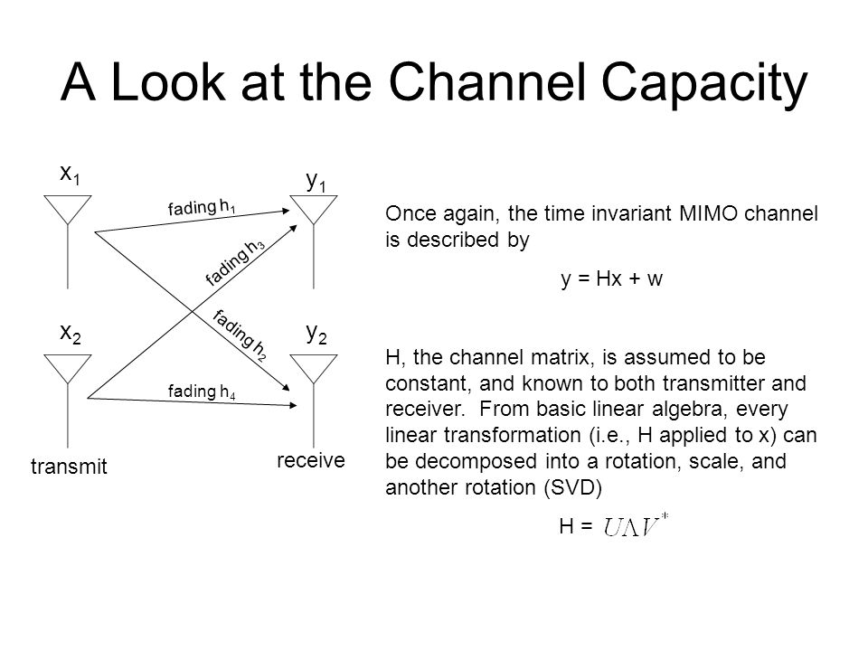 MIMO Multiple Input Multiple Output Communications © Omar