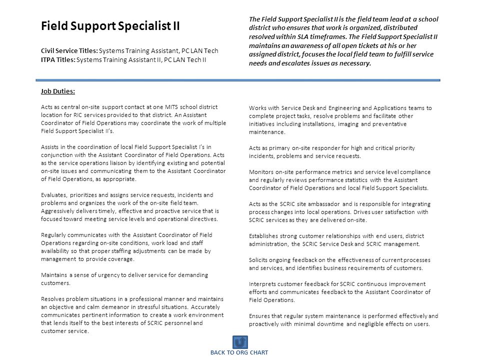 Eadd Ii Field Operations Manager - Inspirational Interior