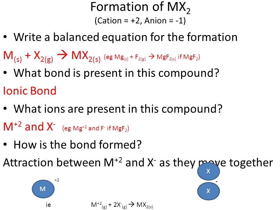 Formation of MX2 (Cation = +2, Anion = -1)