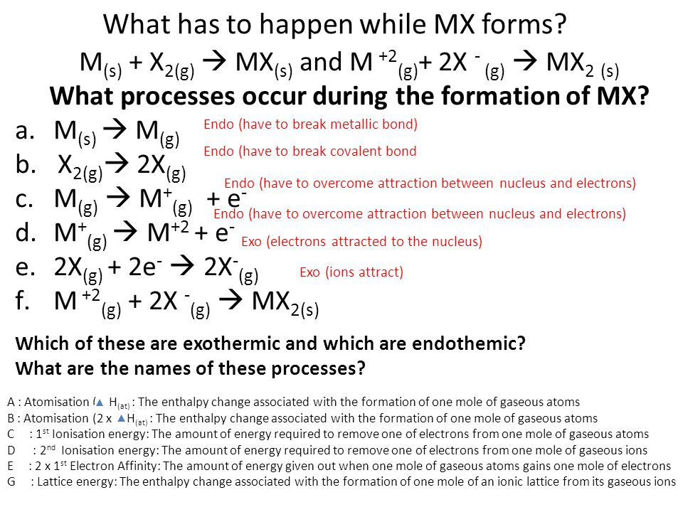 What has to happen while MX forms