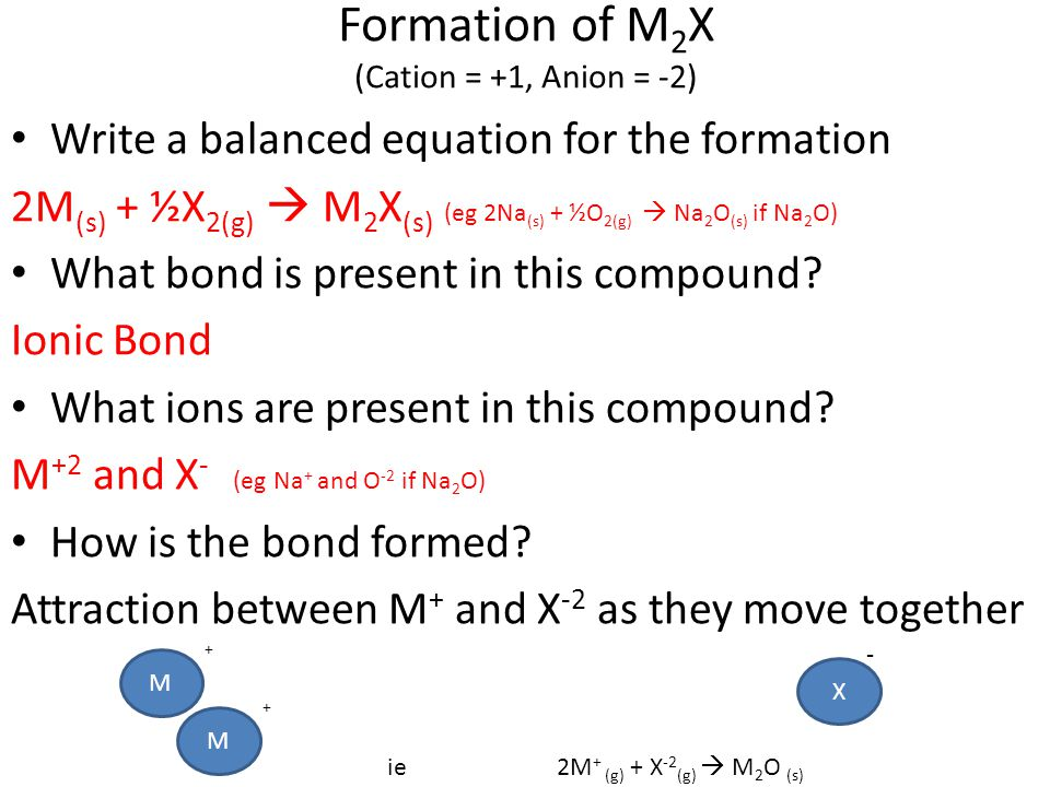 Formation of M2X (Cation = +1, Anion = -2)