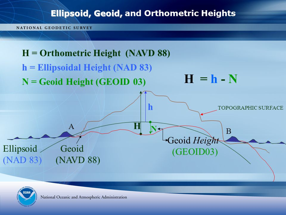 Datum Shifts and Geoid Height Models - ppt download