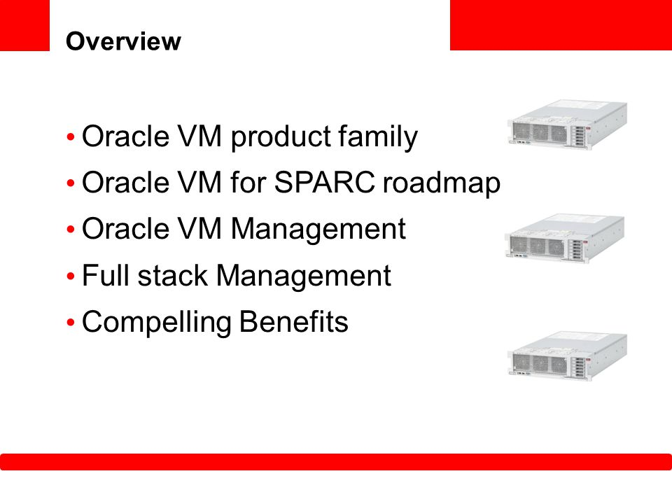 Virtualization Management Strategy - ppt download
