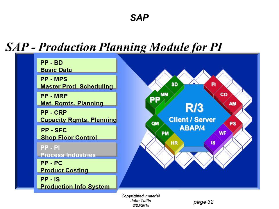 Production module.