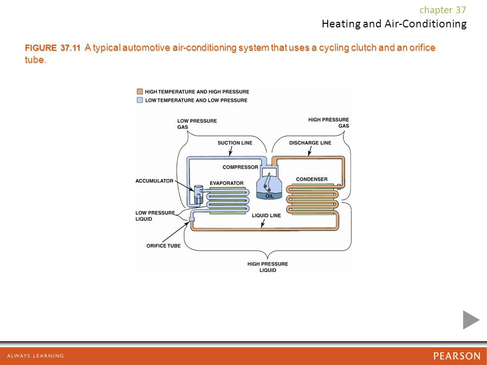 Heating and Air-Conditioning - ppt video online download