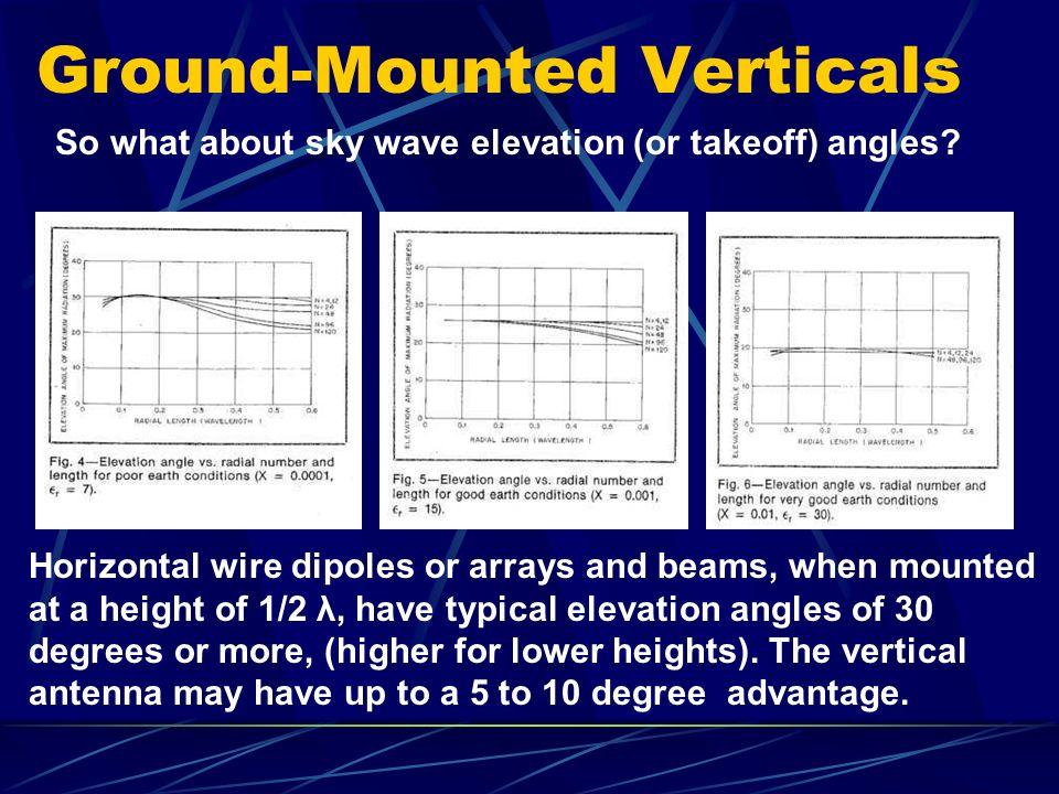 Ground-Mounted Verticals - ppt video online download