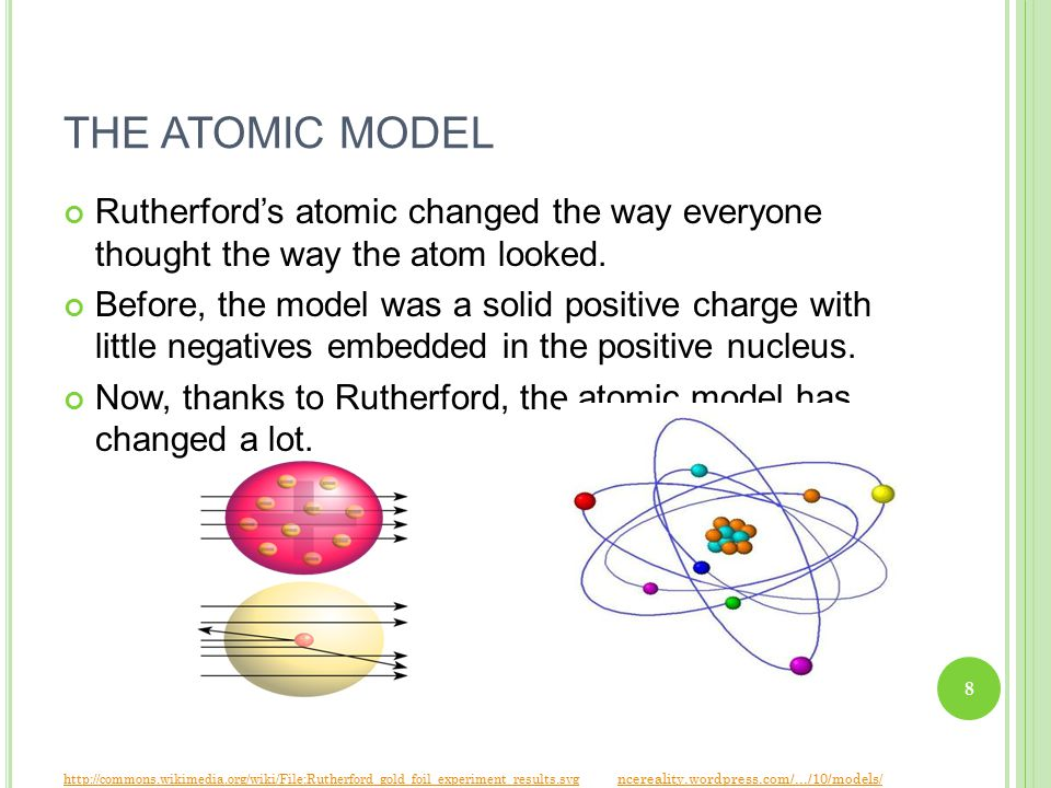 Ernest rutherford and the atomic model ppt video online download the atomic model rutherfords atomic changed the way everyone thought the way the atom looked ccuart Gallery