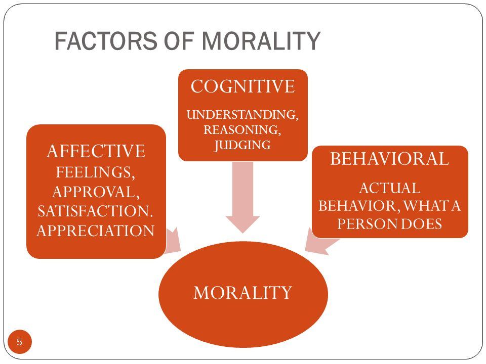 FACTORS OF MORALITY MORALITY. AFFECTIVE FEELINGS, APPROVAL, SATISFACTION. APPRECIATION. COGNITIVE.