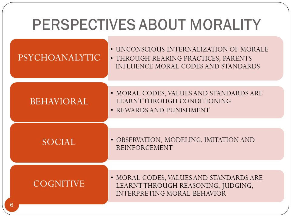 PERSPECTIVES ABOUT MORALITY