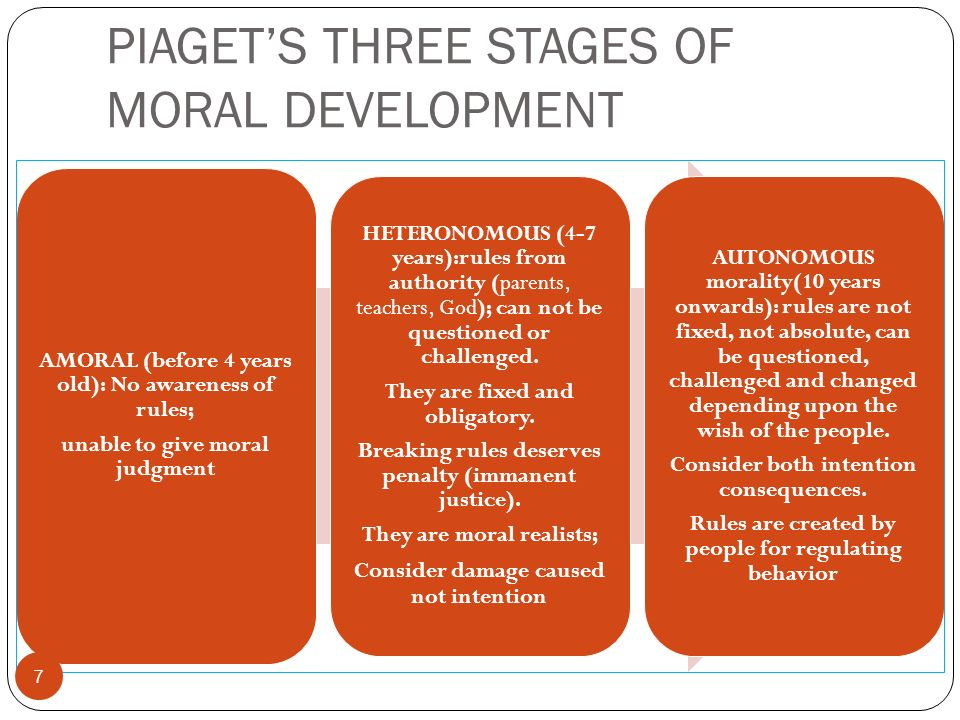PIAGET'S THREE STAGES OF MORAL DEVELOPMENT
