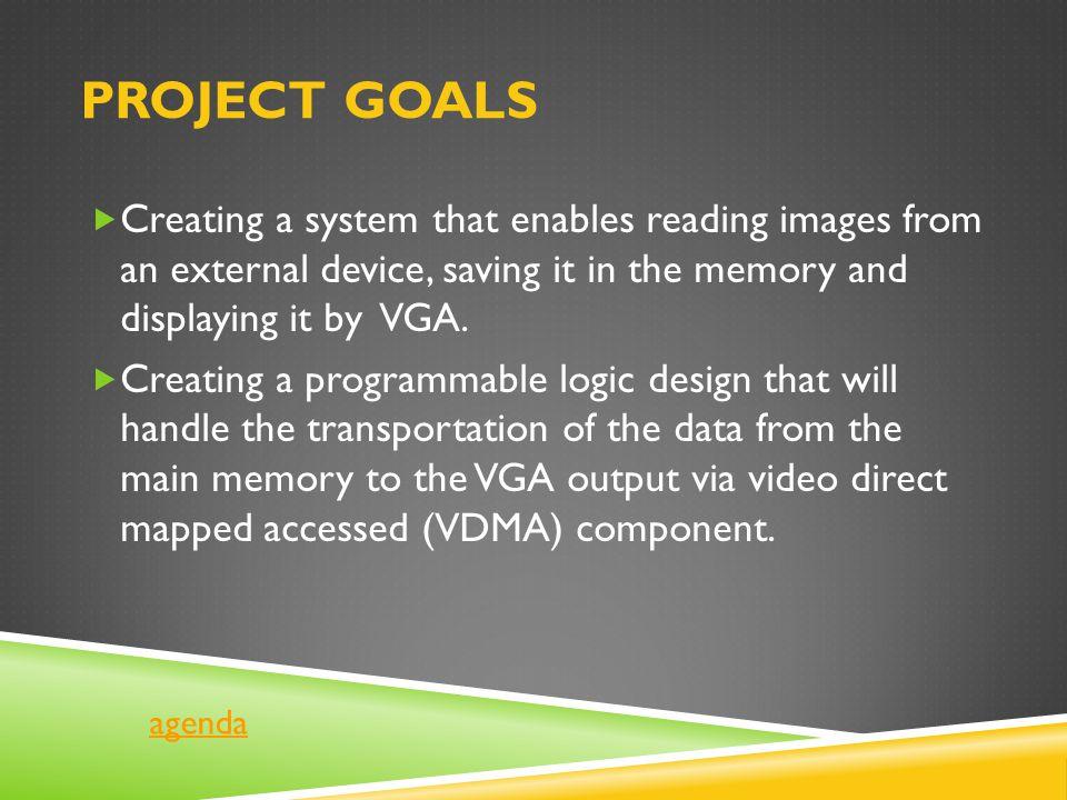 Project – Video manipulator (based on Zed Board) Final