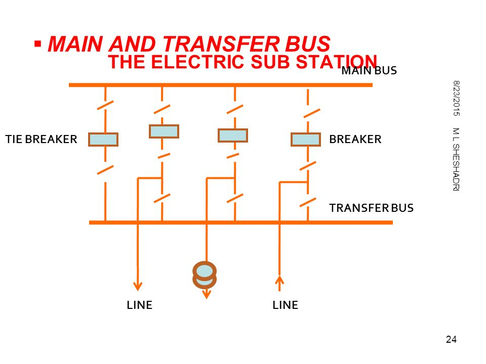 THE ELECTRIC SUB STATION