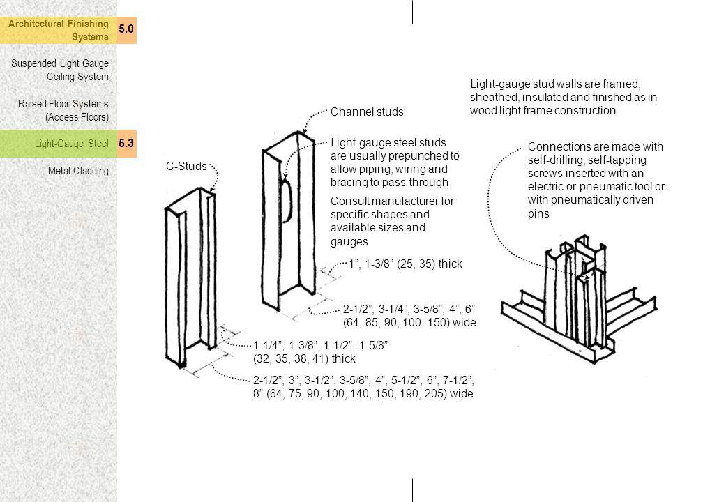 Electrical Steel Stud Wall Diagram Electrical Work Wiring Diagram