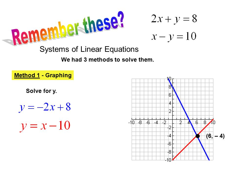 Solving Systems Of Linear And Quadratic Equations Ppt Video Online. Remember These Systems Of Linear Equations. Worksheet. Graphing To Solve Systems Of Equations Worksheet At Mspartners.co