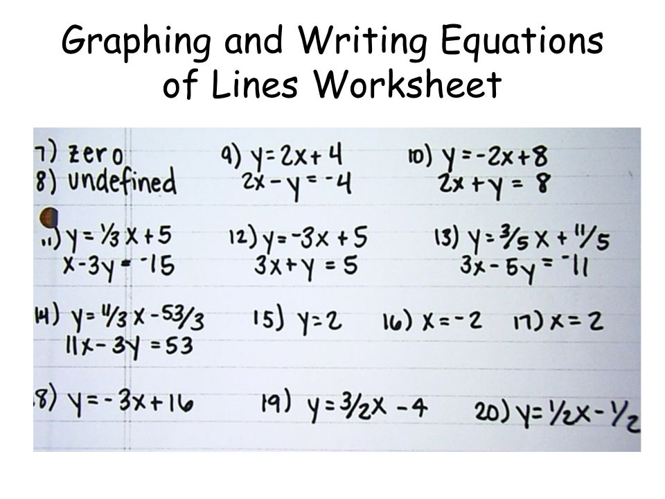 Graphing And Writing Equations Of Lines Worksheet Ppt Download. Graphing And Writing Equations Of Lines Worksheet. Worksheet. Equation Of Lines Worksheet At Clickcart.co
