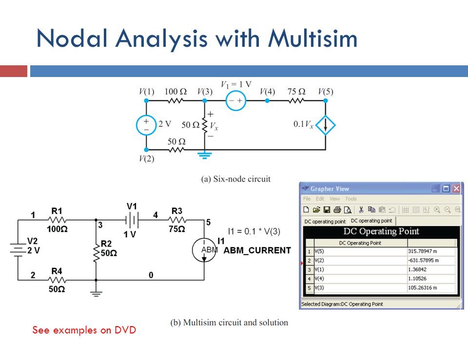 CIRCUITS by Ulaby & Maharbiz - ppt video online download