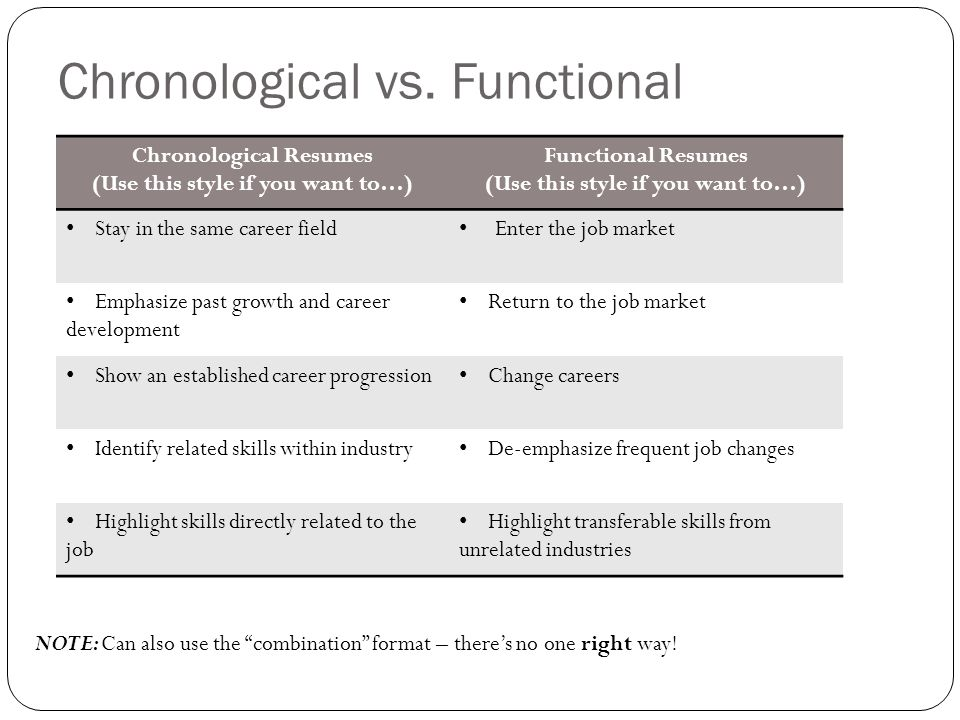 functional resumes 7 chronological vs