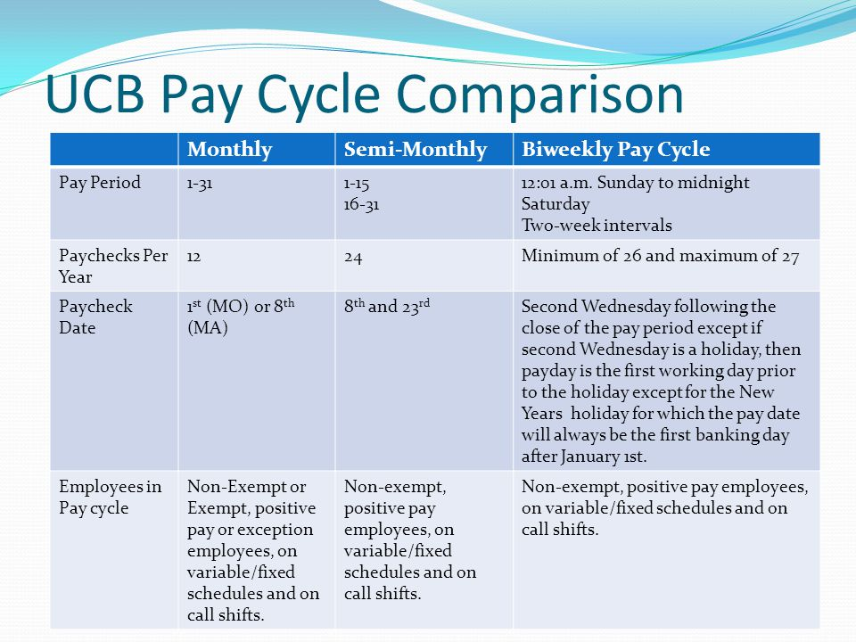 ucb pay cycle comparison