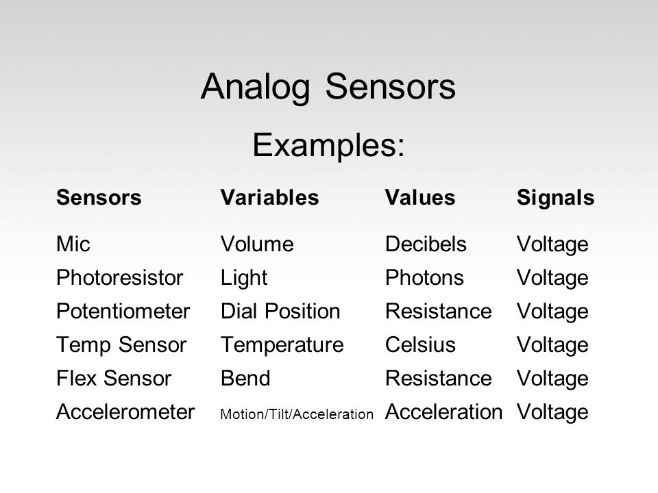Analog Sensors Examples Image Collections Example Cover Letter For