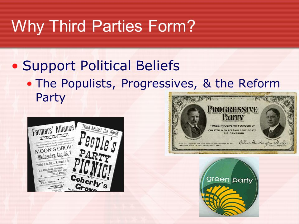 Why Third Parties Form Support Political Beliefs