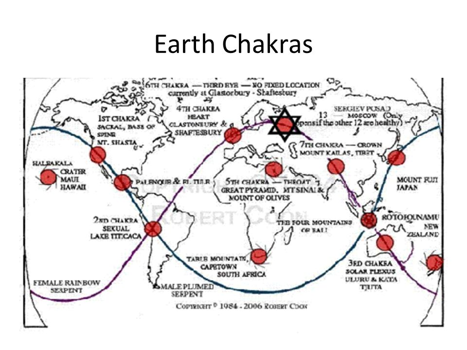 Ley Lines Map South Africa   Jackenjuul