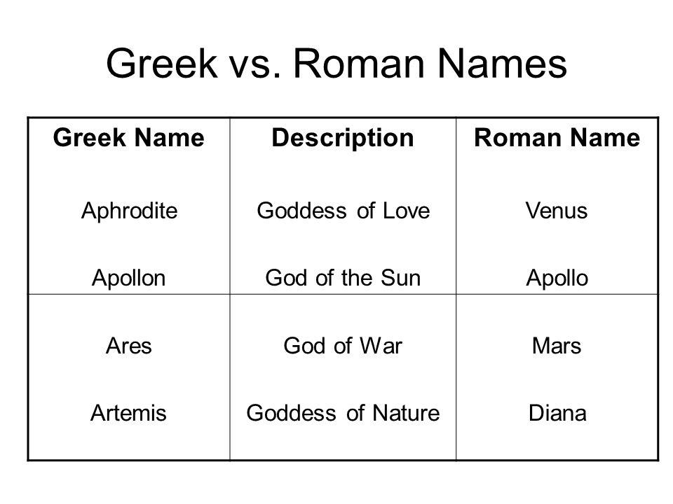 Mythology Notes Greek Vs Roman Gods Ppt Video Online Download
