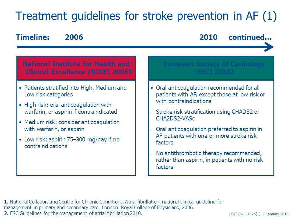 Stroke Prevention In Atrial Fibrillation Treatment Guidelines Ppt
