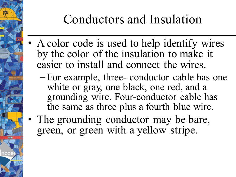 Insulation Ground Wire Color - WIRE Center •