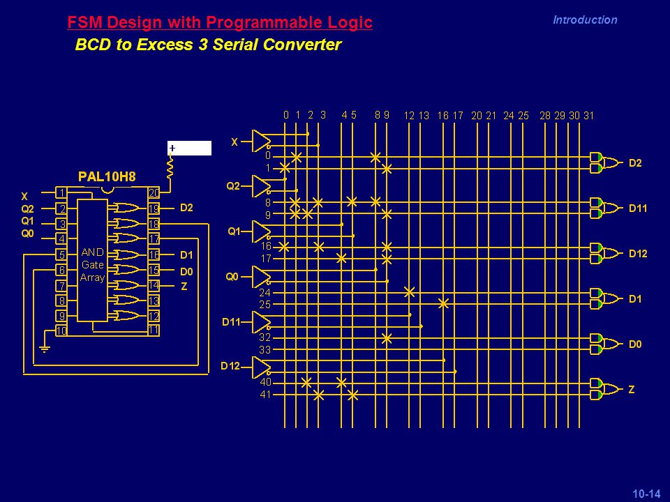 Chapter 10 Finite State Machine Implementation Ppt Video Online. Bcd To Excess 3 Serial Converter Fsm Design With Programmable Logic. Wiring. Bcd To Excess 3 Logic Diagram Auto Wiring At Eloancard.info