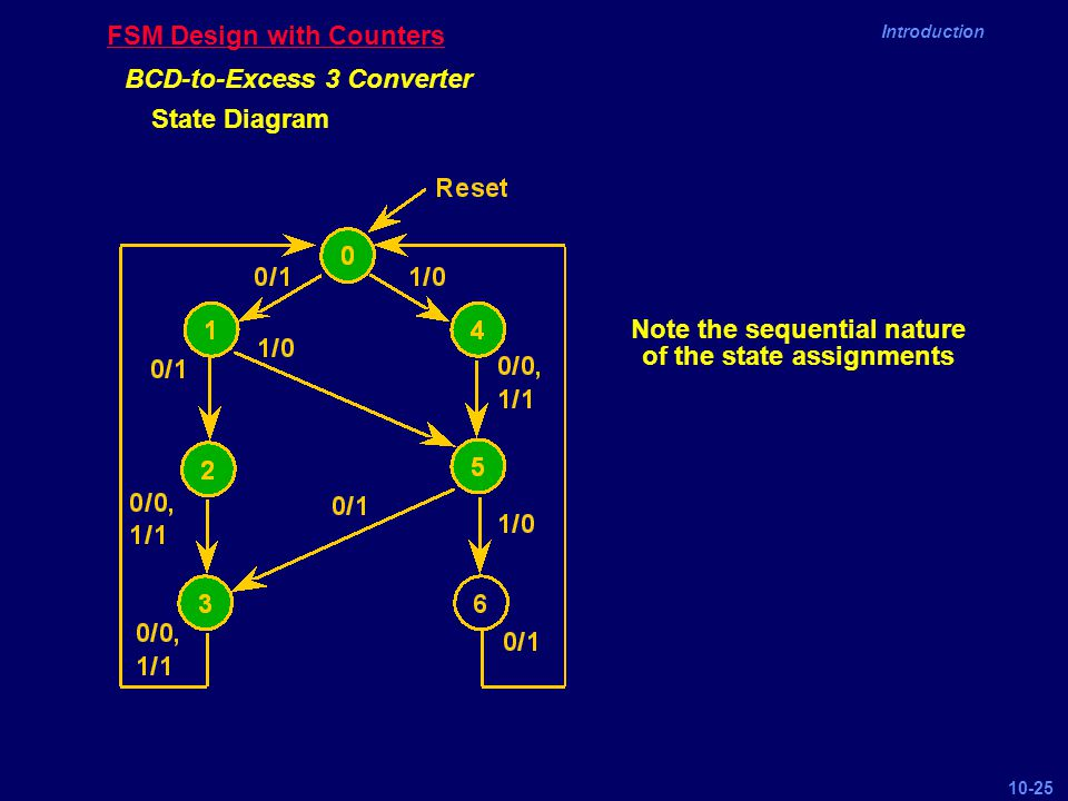 Chapter 10 Finite State Machine Implementation Ppt Video Online. 25 Fsm Design With Counters Bcdtoexcess 3 Converter State Diagram. Wiring. Bcd To Excess 3 Logic Diagram Auto Wiring At Eloancard.info