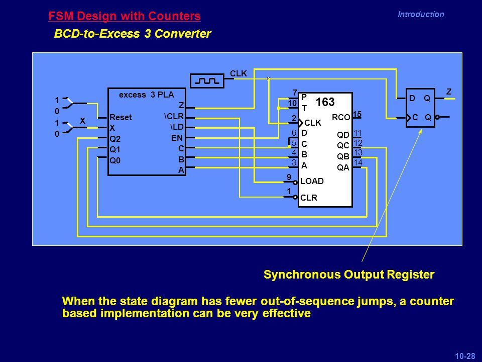 Chapter 10 Finite State Machine Implementation Ppt Video Online. 28 Fsm Design With Counters Bcdtoexcess 3. Wiring. Bcd To Excess 3 Logic Diagram Auto Wiring At Eloancard.info