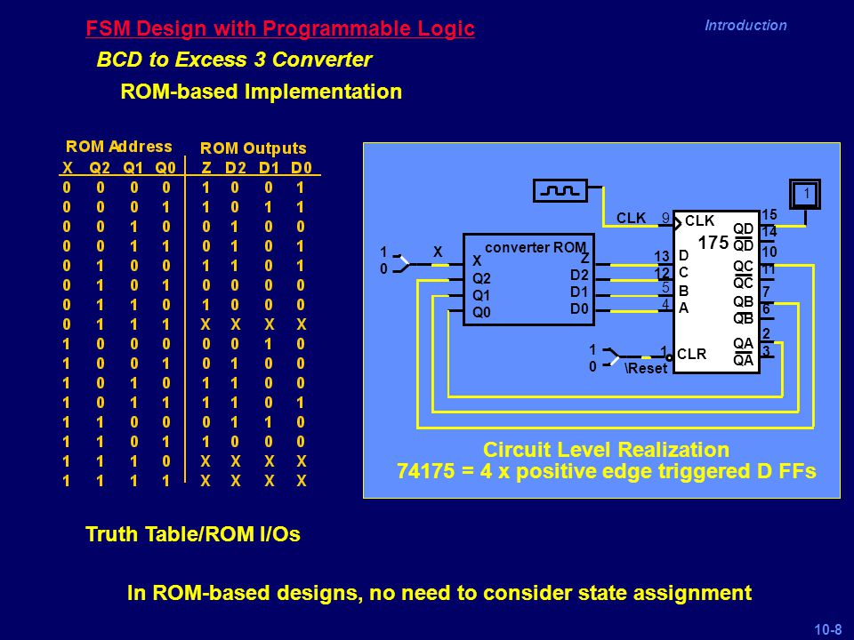 Chapter 10 Finite State Machine Implementation Ppt Video Online. Fsm Design With Programmable Logic. Wiring. Bcd To Excess 3 Logic Diagram Auto Wiring At Eloancard.info