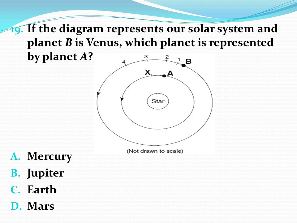 Unit 8 astronomy review ppt video online download if the diagram represents our solar system and planet b is venus which planet is ccuart Images