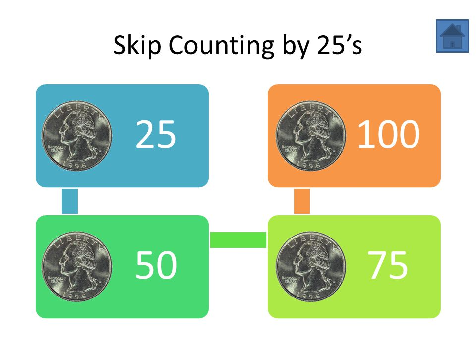 Skip Counting by 25's