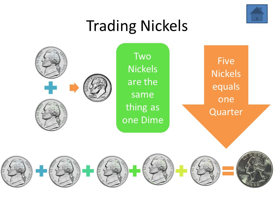 Trading Nickels Two Nickels are the same thing as one Dime