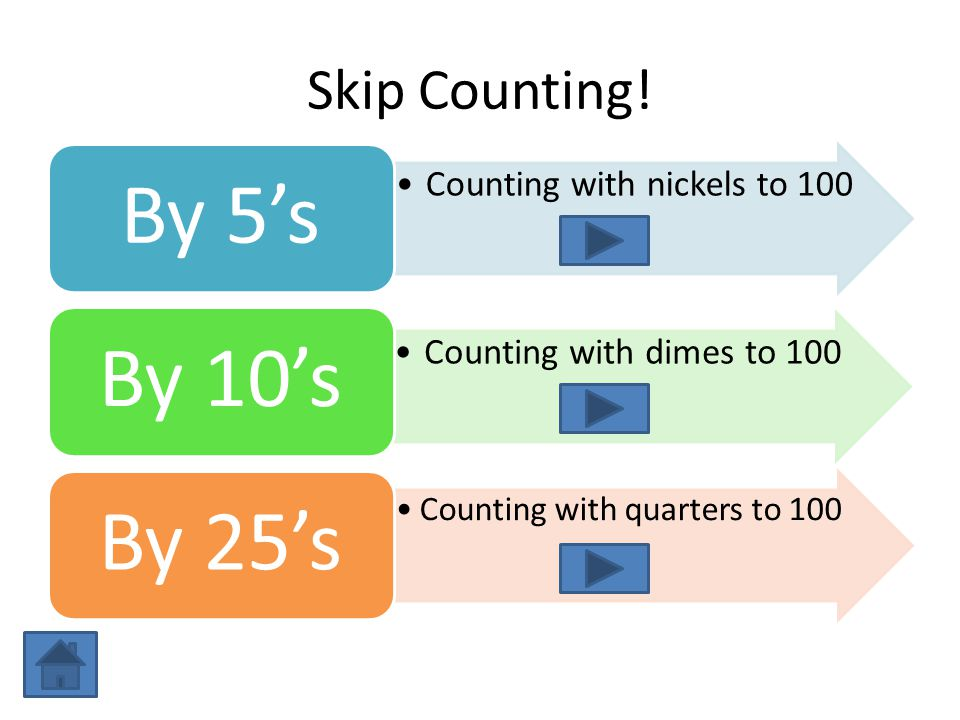 By 5's By 10's By 25's Skip Counting! Counting with nickels to 100
