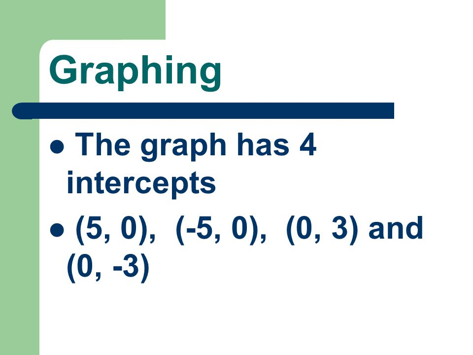 Graphing The graph has 4 intercepts