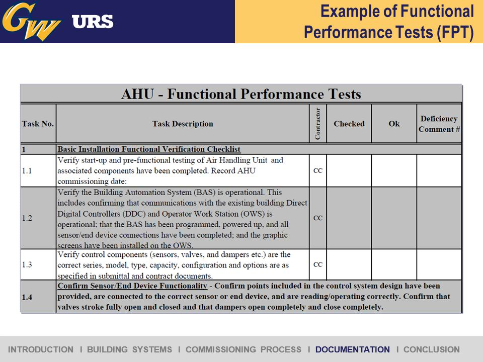 38 example of functional performance tests fpt