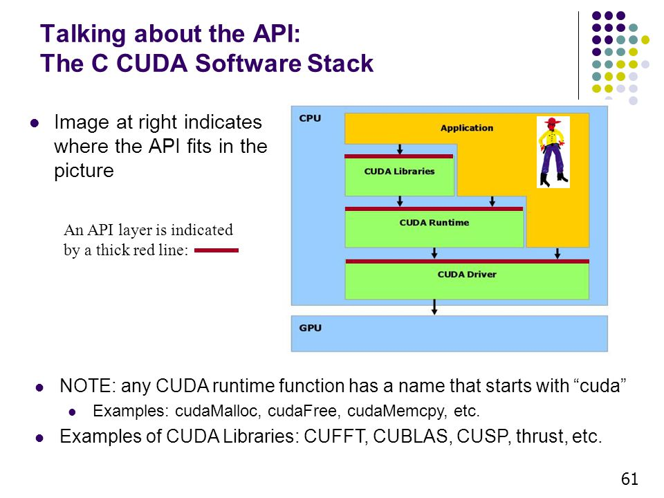 GPU Computing with CUDA - ppt download