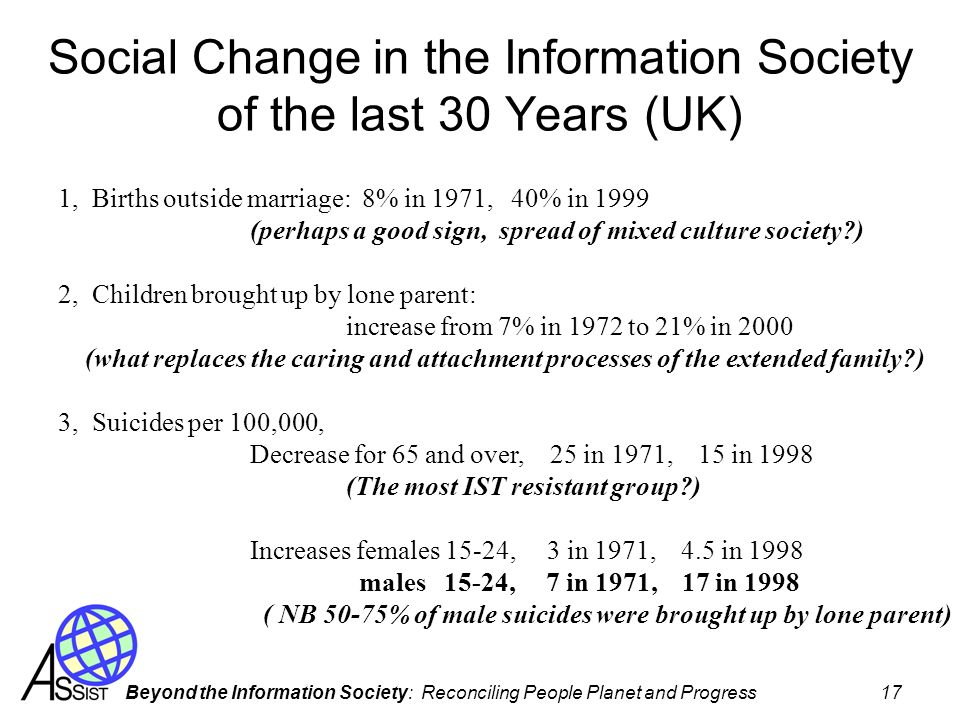 Social Change in the Information Society of the last 30 Years (UK)