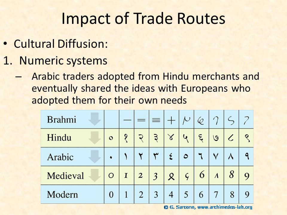Impact of Trade Routes Cultural Diffusion: Numeric systems