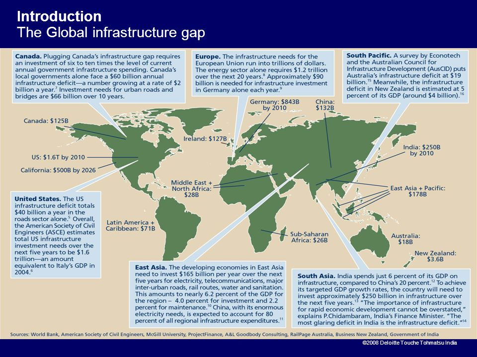countrys rapid economic development - 956×651