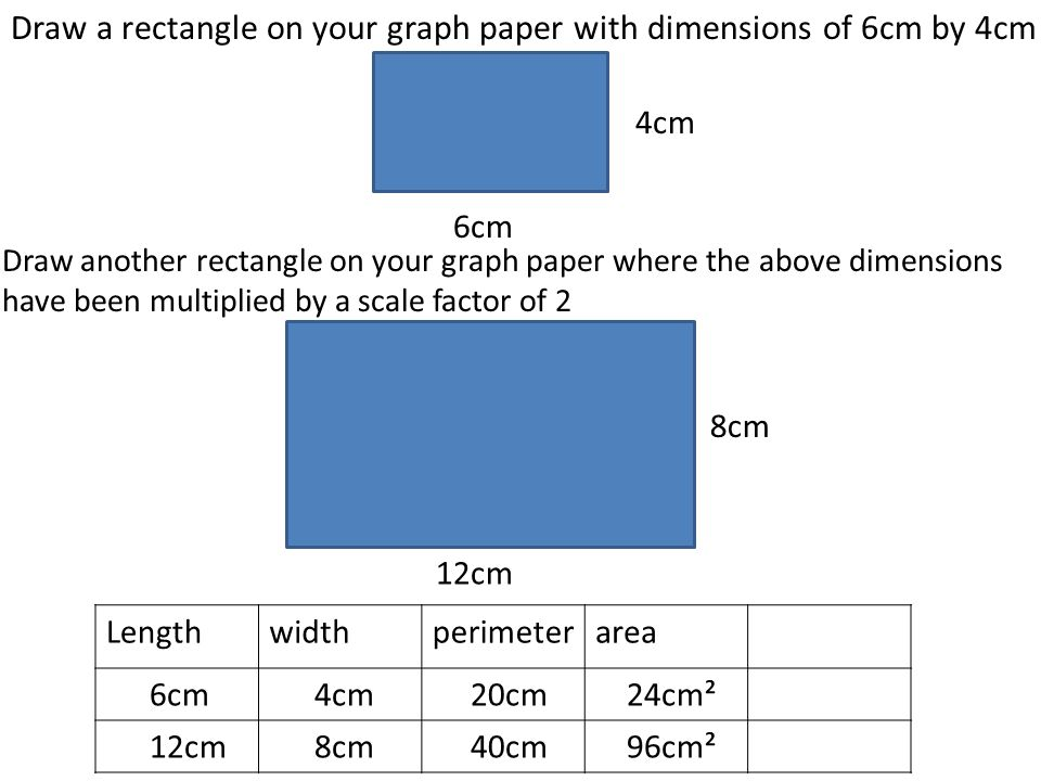 Scale Factor and Dilation - ppt video online download